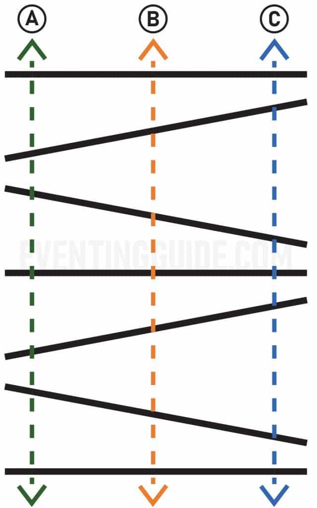 Polework exercise plan b